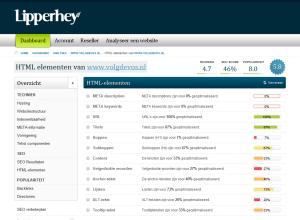 Website volgdevos.nl - score
