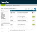 SKNOP - Lipperhey Score