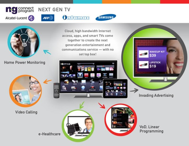 Next gen TV