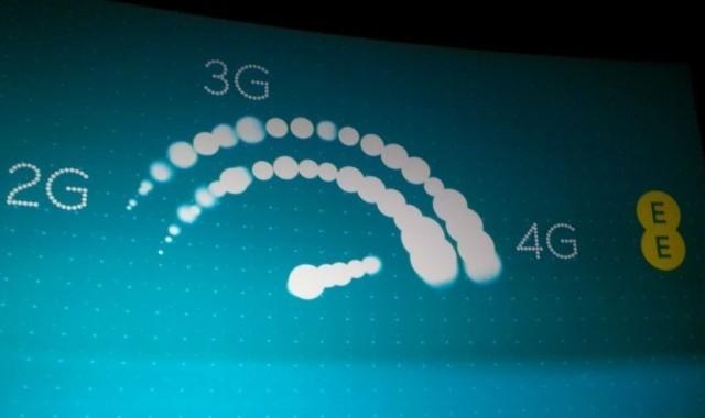 4g-netwerk
