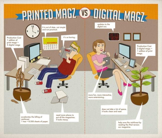 infografik canvas