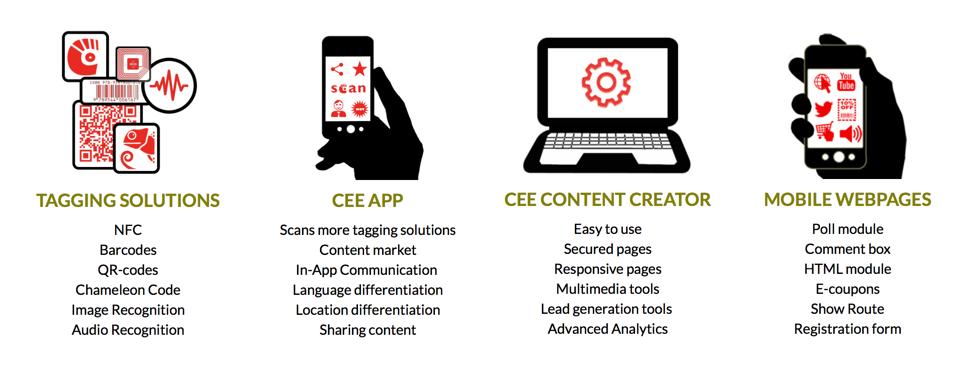 cee-app