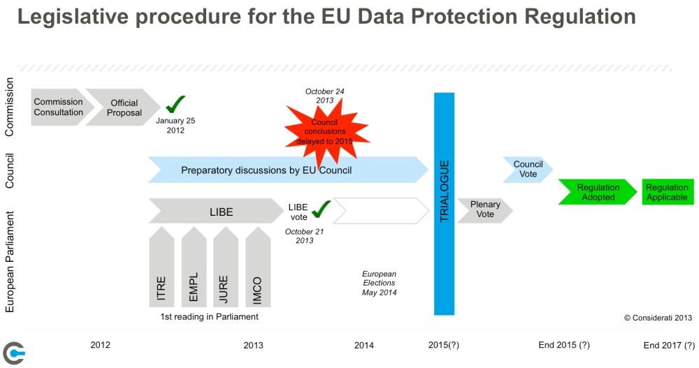 Overzicht-EU-Regulation[1]